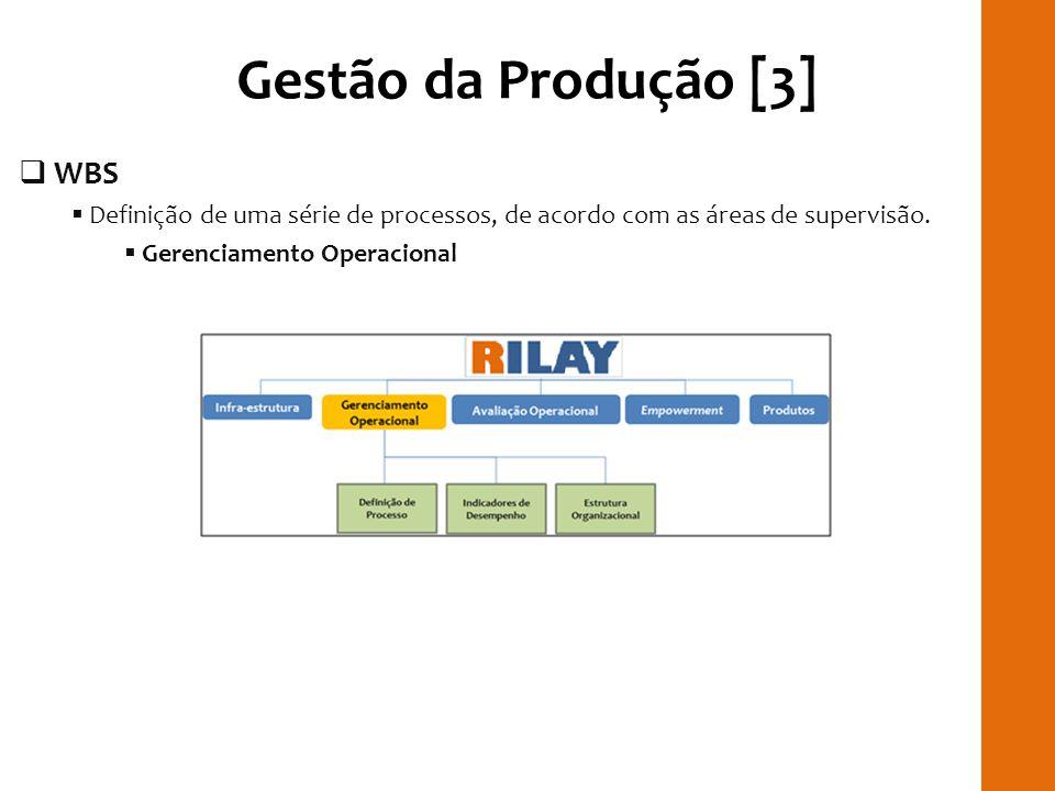 Gestão da Produção [3] RILAY WBS